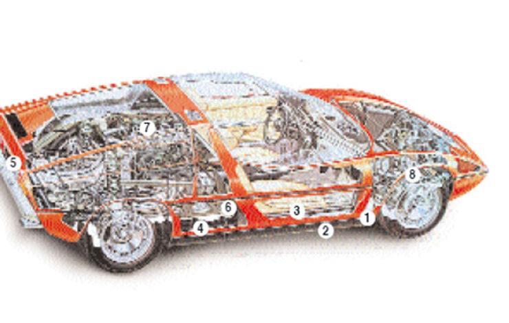 Maserati Bora 4.7