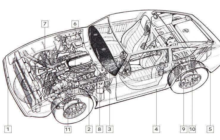 Maserati Kamsin, Schwachstellen