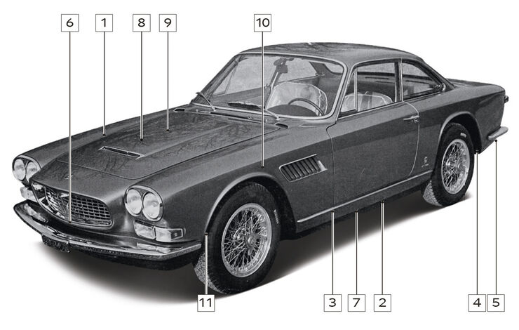 Maserati Sebring, Schwachstellen, Igelbild