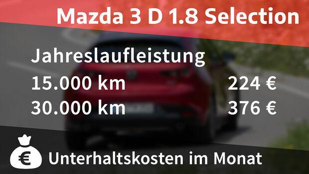 Mazda 3 D 1.8, Kosten und Realverbrauch