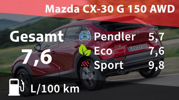 Mazda CX-30 Kosten Realverbrauch