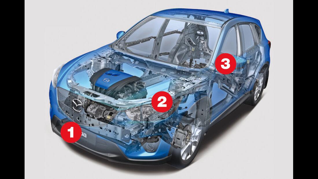 Mazda CX-5 2.2 D AWD, Igelbild, Grafik