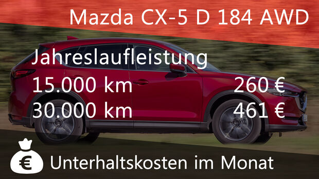 Mazda CX-5 D 184 AWD Sports-Line