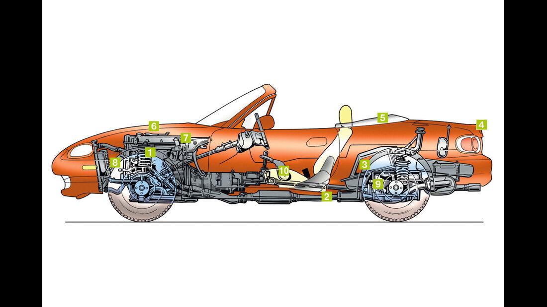 Mazda MX-5 NB, Igelbild, Schwachpunkte