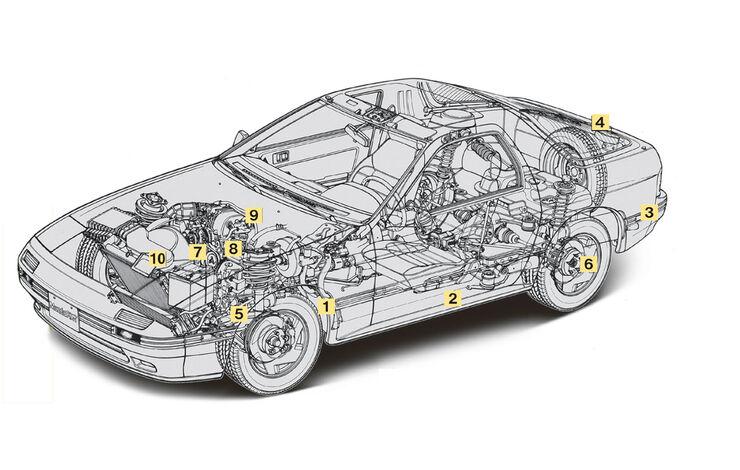 Mazda RX.7 (1979), Schwachstellen, Kaufberatung