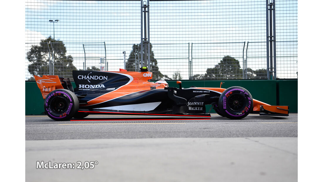 McLaren - Anstellung - F1-Technik - Formel 1 - 2017