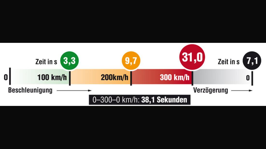 McLaren MP4-12C, Grafik