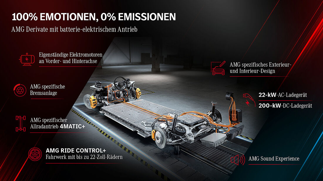 Meet Mercedes DIGITAL. Stuttgart, March 2021Meet Mercedes DIGITAL. Stuttgart, March 2021