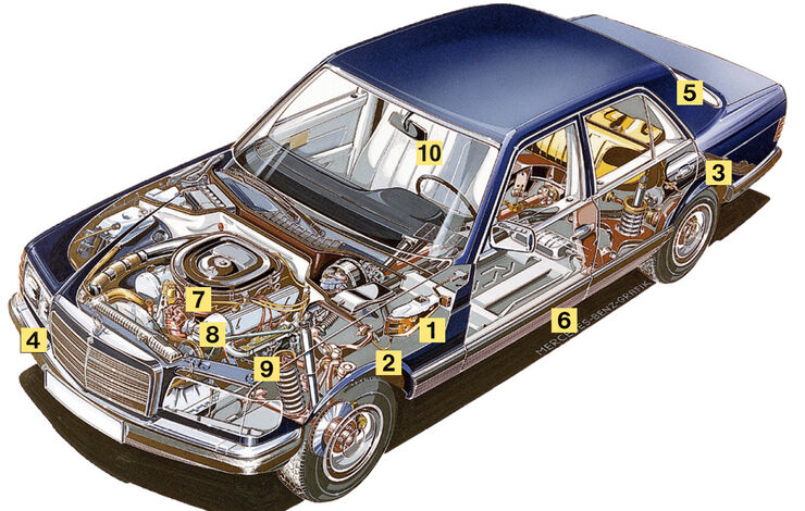 Mercedes 380 SE - 560 SEL (126), yt0113, Schwachstellen