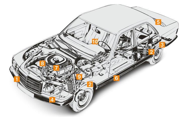 Mercedes 380 SE–560 SEL (W126), Schwachstellen, Igelbild