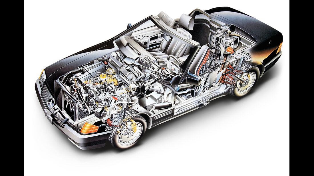 Mercedes 500 SL (R129), Durchsicht