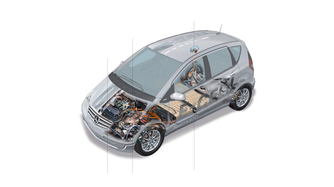 Mercedes A-Klasse E-Cell, Grafik