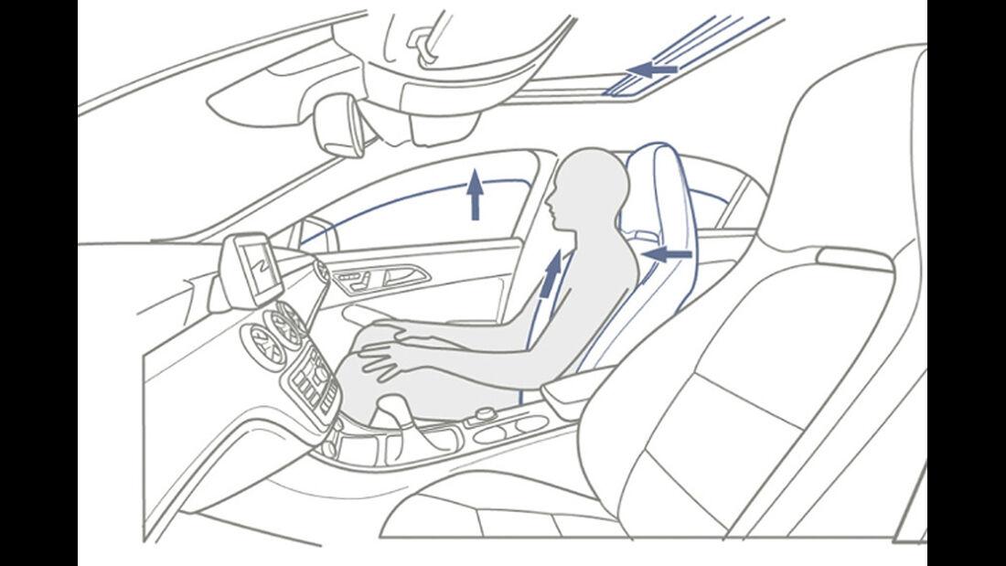 Mercedes A-Klasse, Pre-Safe-System