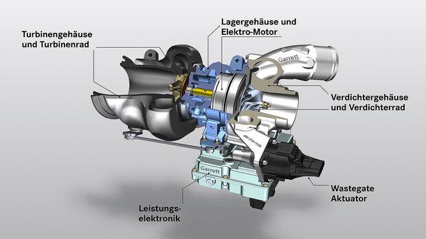 Mercedes-AMG Elektro-Turbolader