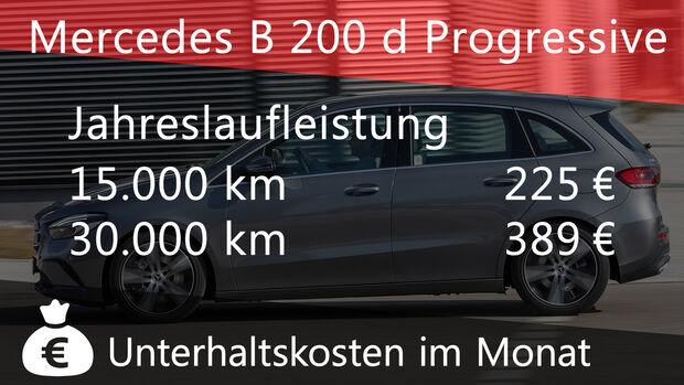 Mercedes B 200 d Progressive Realverbrauch