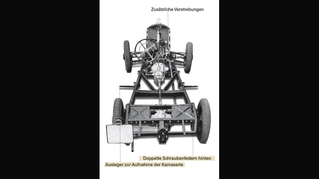 Mercedes-Benz 170 Cabriolet, Rahmen