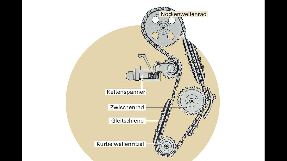 Mercedes-Benz 190 SL, Technik, Grafik, Nockenwelle