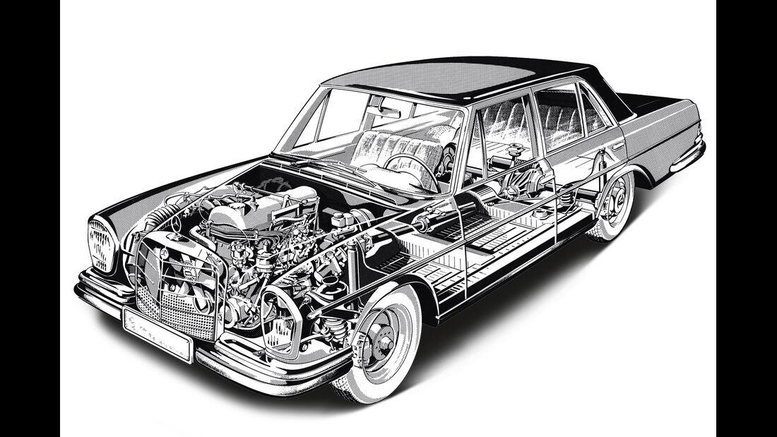Mercedes-Benz 300 SEL 3.5, Durchsicht