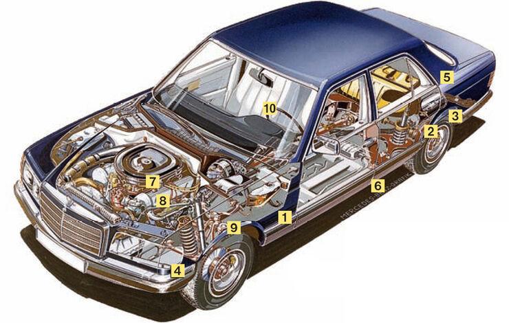 Mercedes-Benz 380 SE-560 SEL (126)