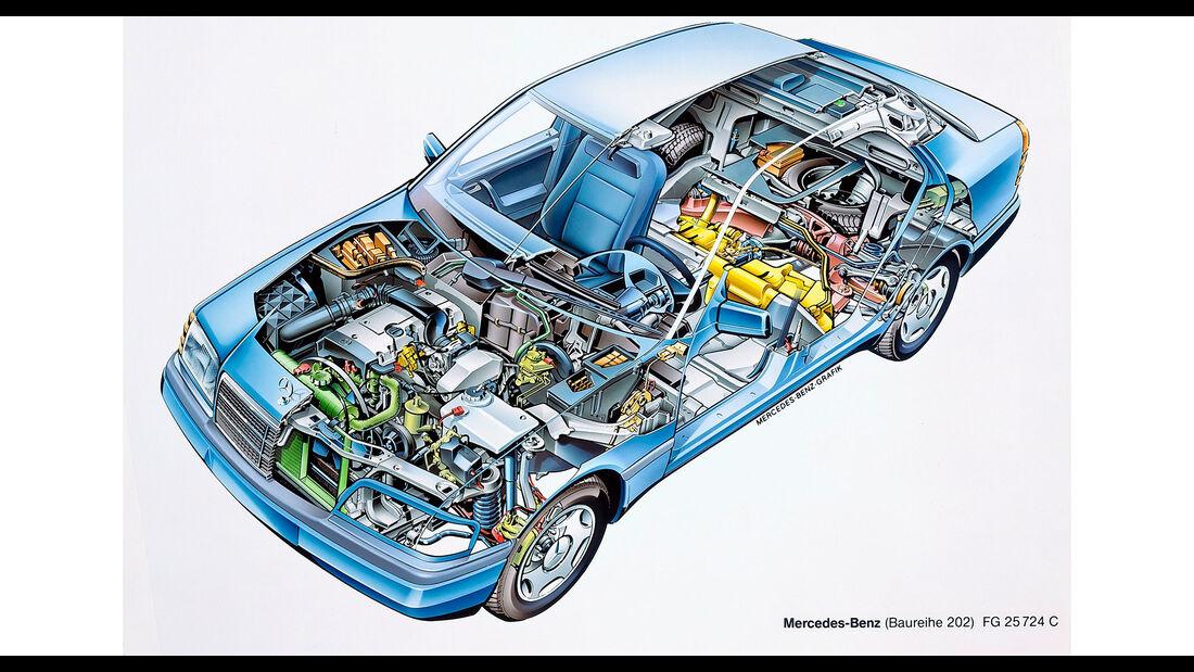 Mercedes-Benz C-Klasse W202 Schnittzeichung