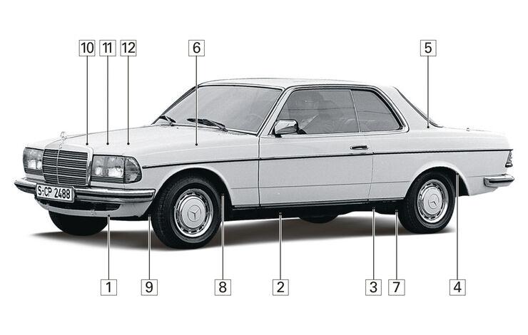 Mercedes-Benz C123, Schwachpunkte, Igelbild