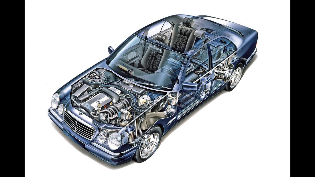 Mercedes-Benz E50 AMG, Durchsicht