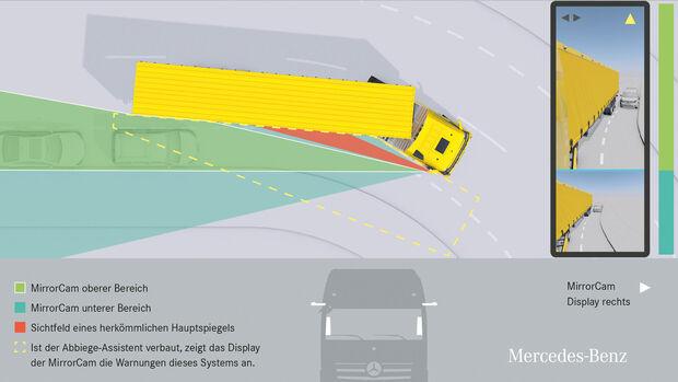 Mercedes Benz, Mercedes Actros, Grafik