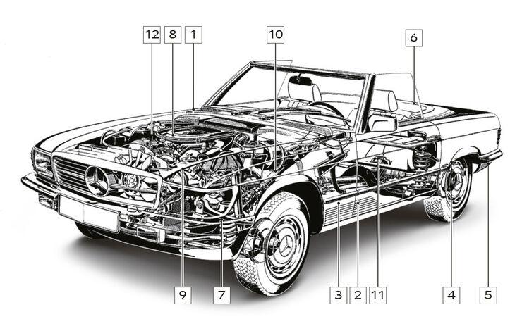 Mercedes-Benz R107, Schwachstellen, Kaufberatung