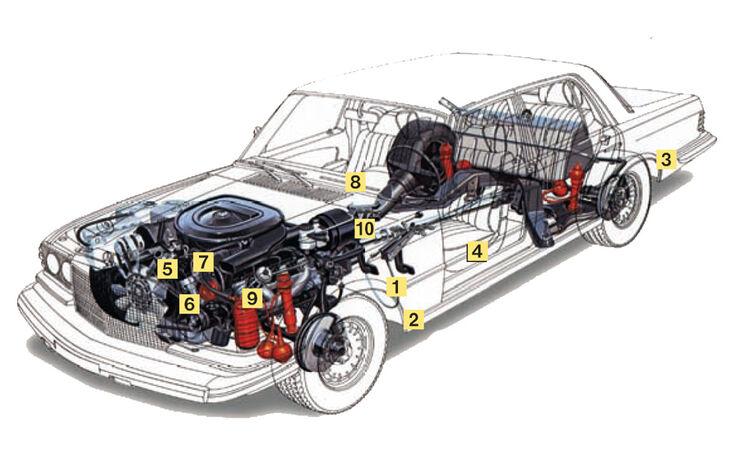 Mercedes-Benz W 116, V8