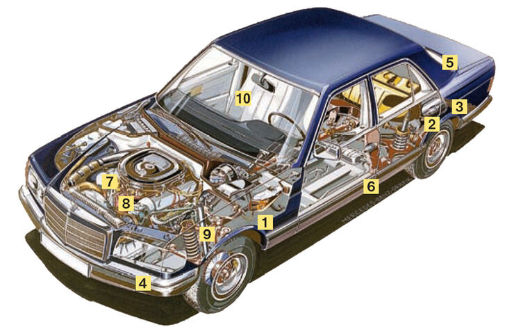 Mercedes-Benz W 126, V8