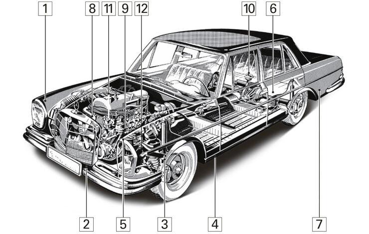 Mercedes-Benz W108, Igelbild, Schwachpunkte