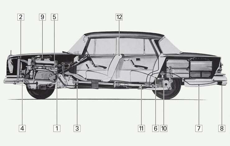Mercedes-Benz W110, Igelbild, Schwachstellen