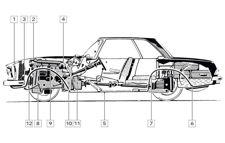 Mercedes-Benz W113, Schwachstellen, Kaufberatung