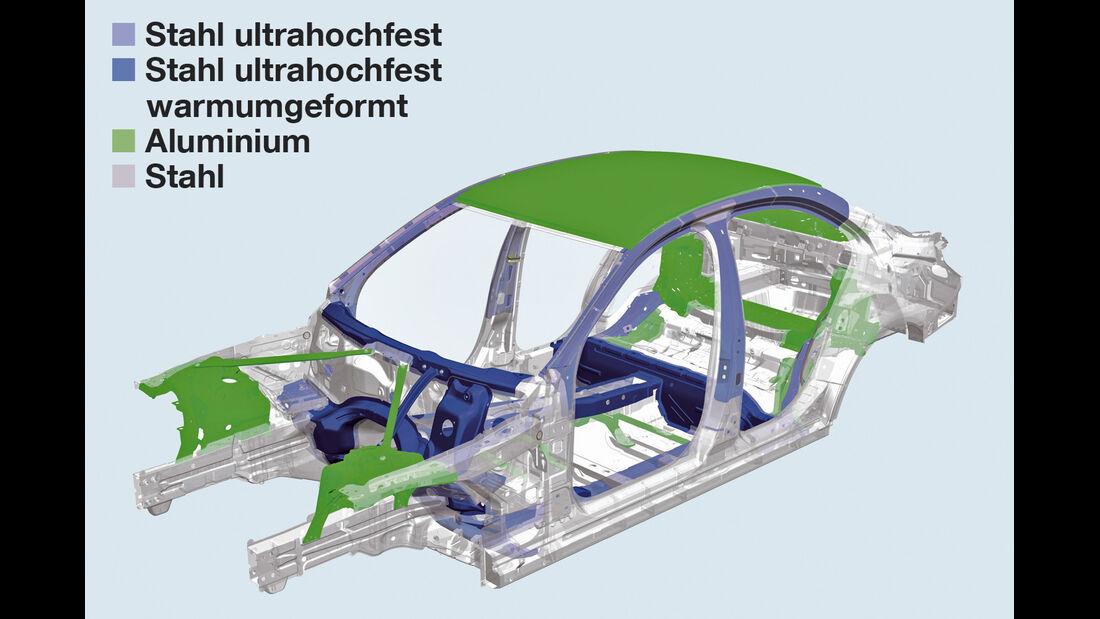 Mercedes C 250 Bluetec, Technik, Chassis