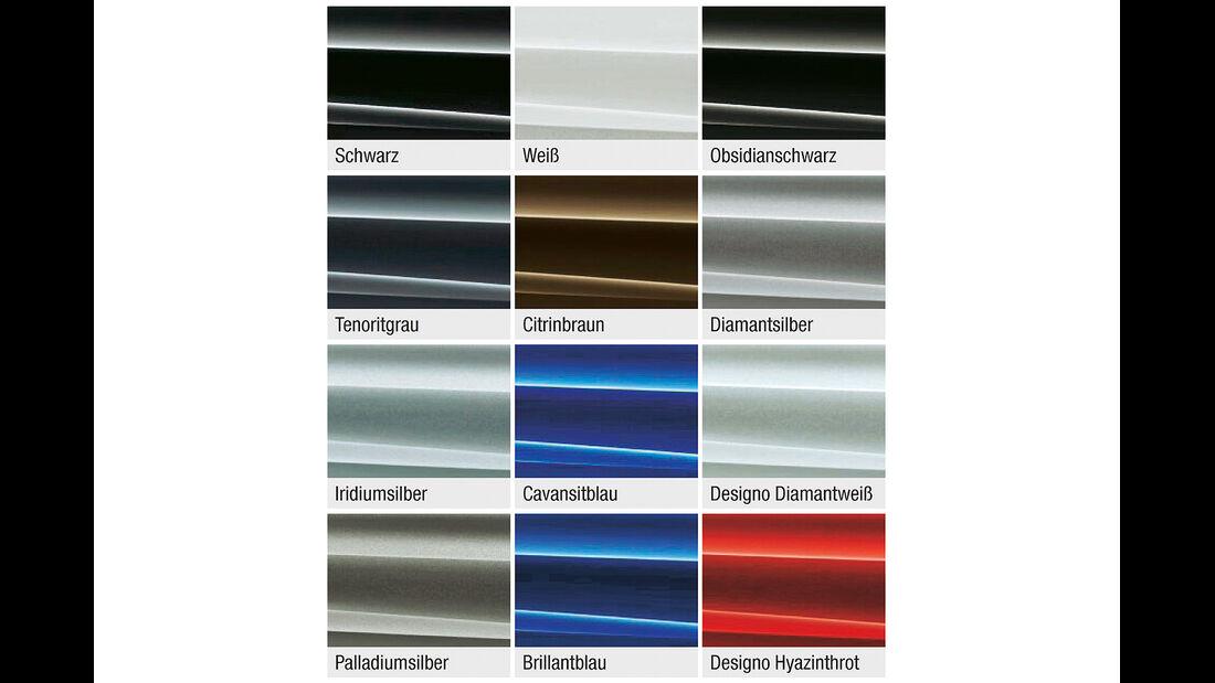 Mercedes C-Klasse, Kaufberatung, Farben