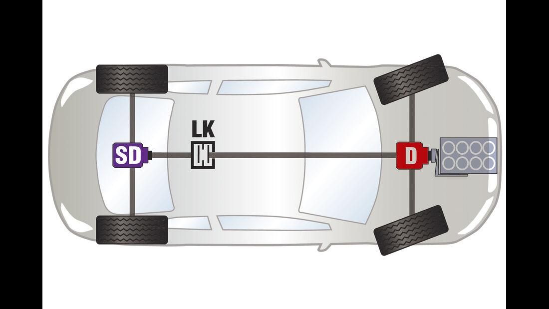 Mercedes CLS 500 4matic Shooting Brake, Motordetail, Grafik
