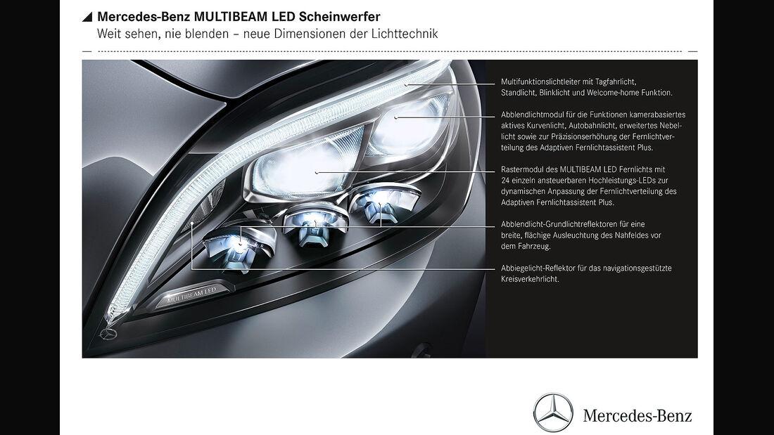 Mercedes CLS Multibeam LED Scheinwerfer