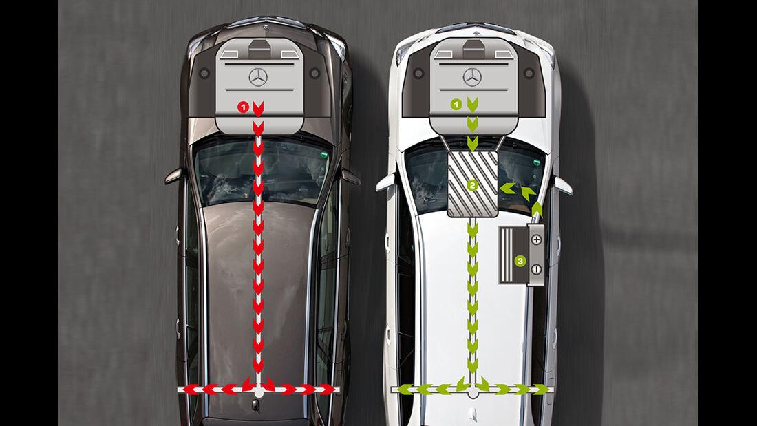 Mercedes E 300 T Bluetec Hybrid, Mercedes E 250 CDI T
