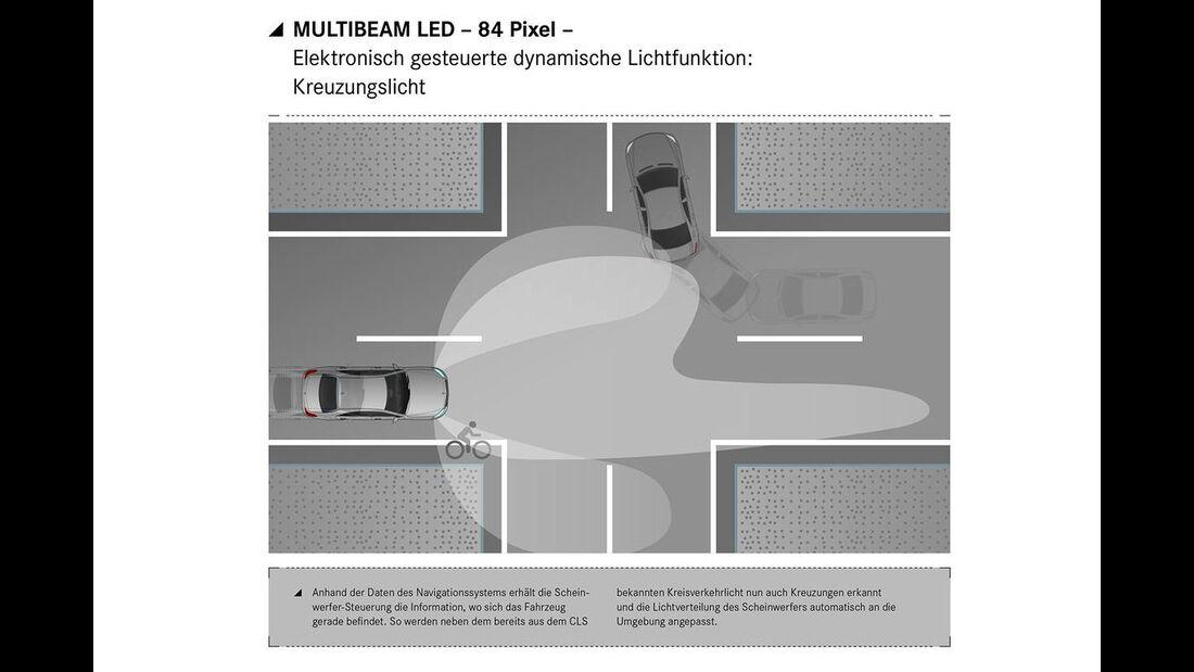 Mercedes E-Klasse Assistenzsysteme