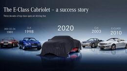 Mercedes E-Klasse Coupé Cabrio Teaser 2020
