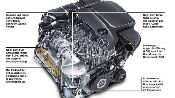 Mercedes E-Klasse W213, Abgasnachbehandlung, AMS1316