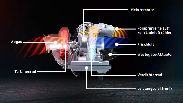 Mercedes E-Turbolader