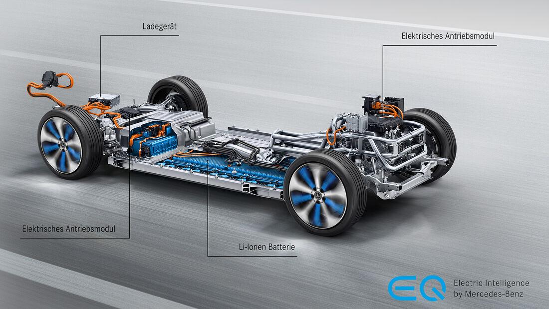 Mercedes EQC, Technik