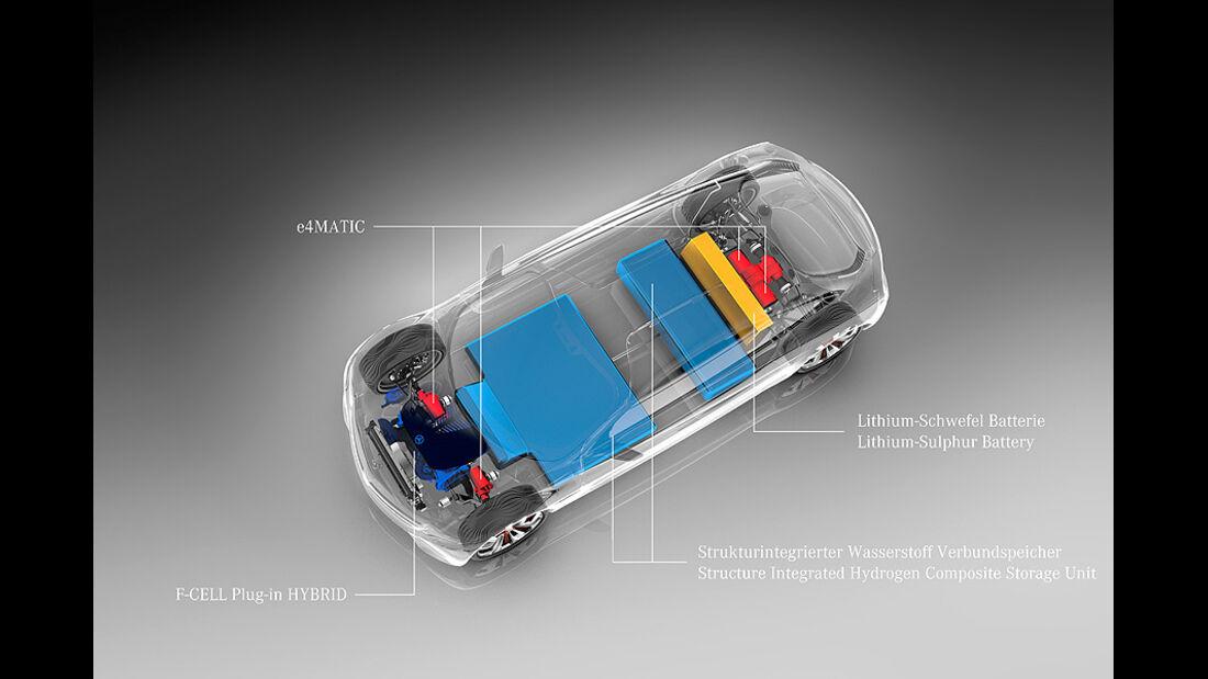 Mercedes F125 Forschungsfahrzeug