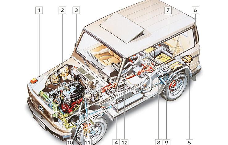 Mercedes G-Modell, Schwachstellen