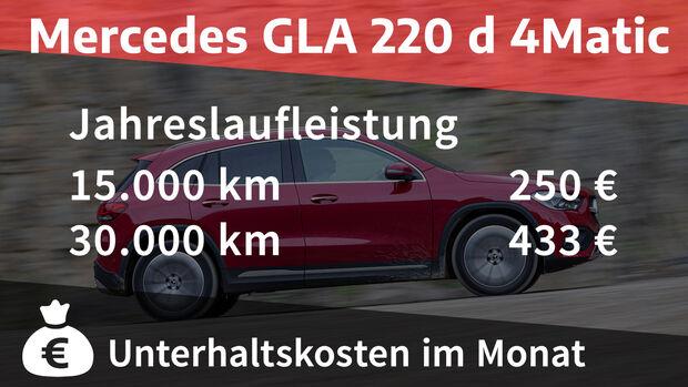 Mercedes GLA 220 d 4Matic Progressive
