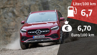 Mercedes GLA 220 d 4Matic Progressive