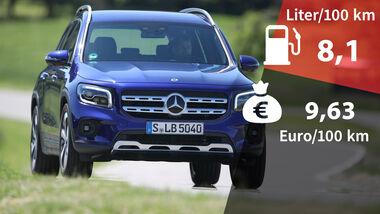 Mercedes GLB 200 Kosten Realverbrauch