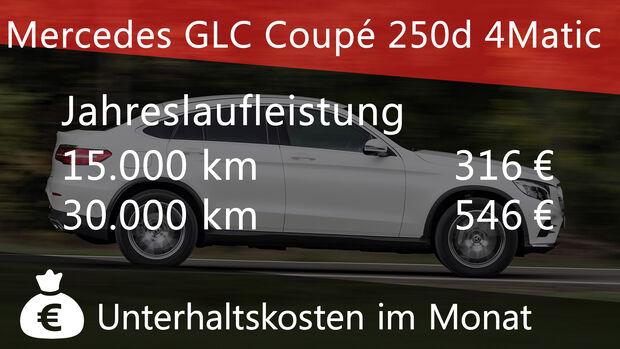 Mercedes GLC Verbrauch