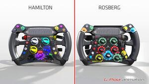 Mercedes Lenkrad 2013 - Rosberg vs. Hamilton - Piola Video